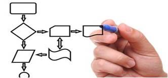 Sistemas de Gestión ISO 9001:2015 – Técnicas de Implantación